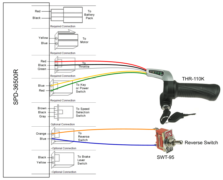Stealth Golf Cart Wiring Diagram Compatibility Of Controller And Throttle Help