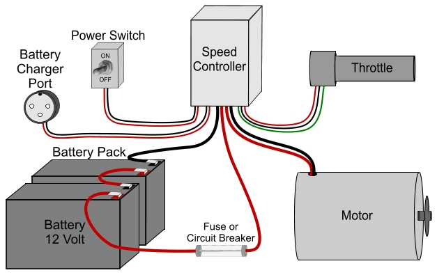 Stealth Golf Cart Wiring Diagram What Electrical Parts Do I Need To Build My 6 Year Old Son