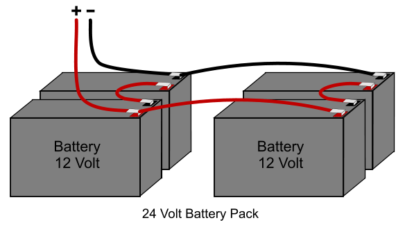 24 Volt Battery Charger Wiring Diagram Wiring Diagram Photos For