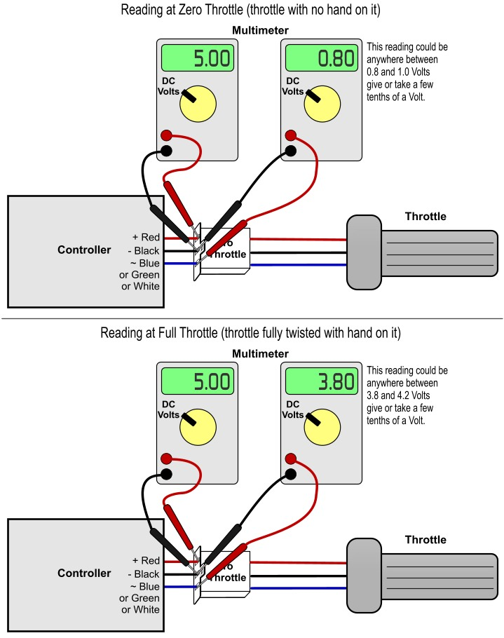 Electric Scooter Controller Wiring Diagram Ebike Controller Wiring