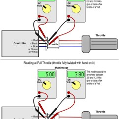 Electric Scooter Motor Controller Wiring Diagram Ford F250 Thumb Throttle Replacement : Electricscooterparts.com Support