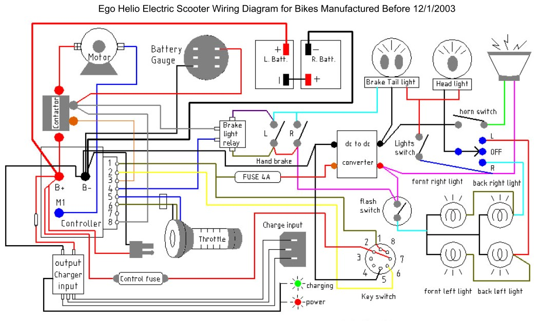 razor e100 electric scooter wiring diagram richmond hot water heater vehicle free for you e 24 images green walmart