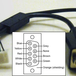 Ps2 To Usb Converter Wiring Diagram 2009 Ford F150 Fuse Panel Advanced Byo Kit Installation With