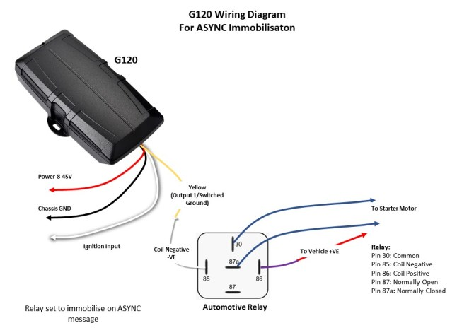 g120 wiring diagrams  digital matter support