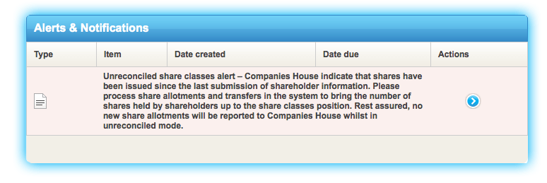 Why is the Complete Confirmation statement not showing ...