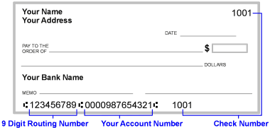 How Can I Register My Us Bank Account Details Help Organizer