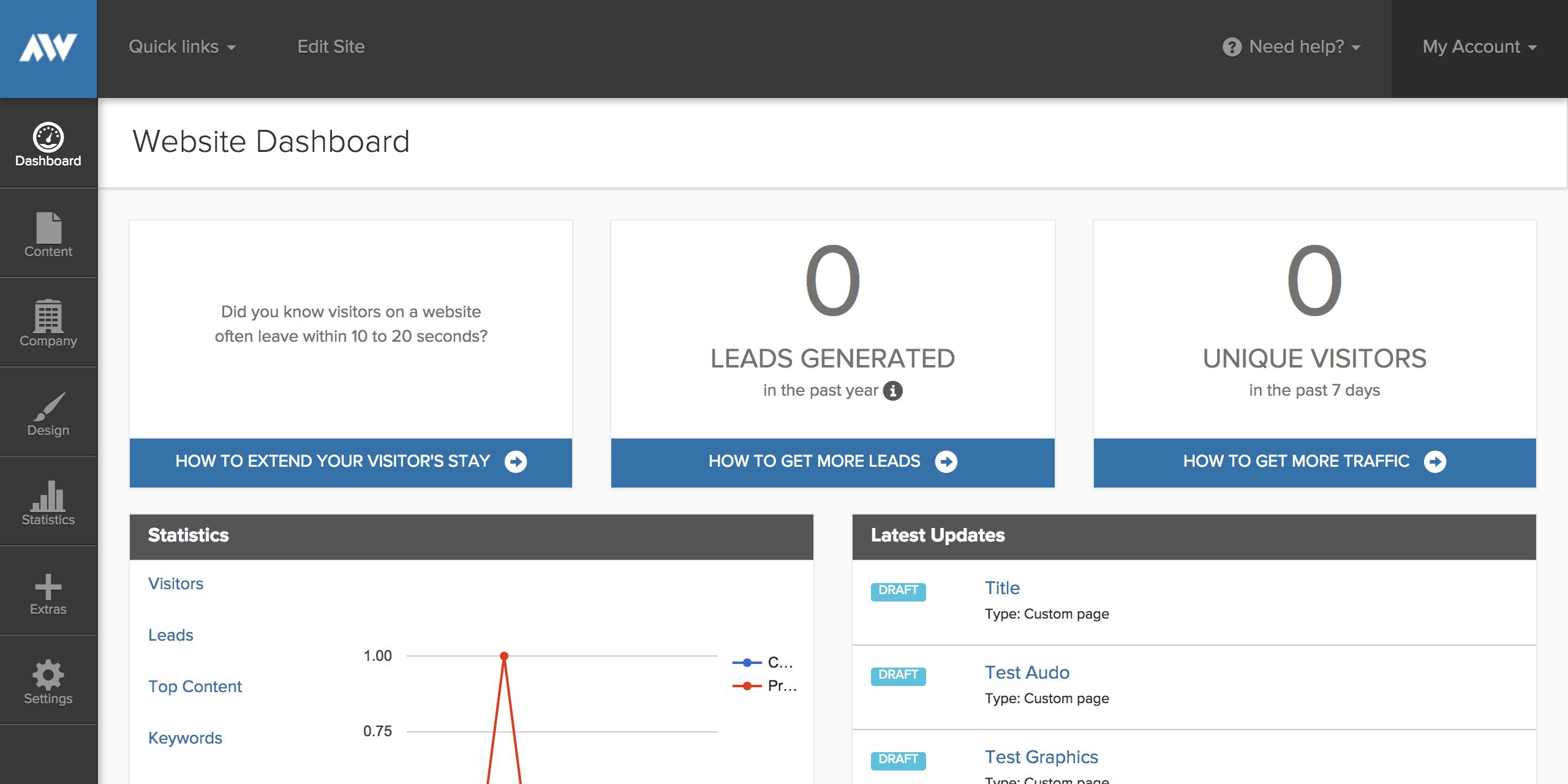 What platform am I on ? : Advisor Websites