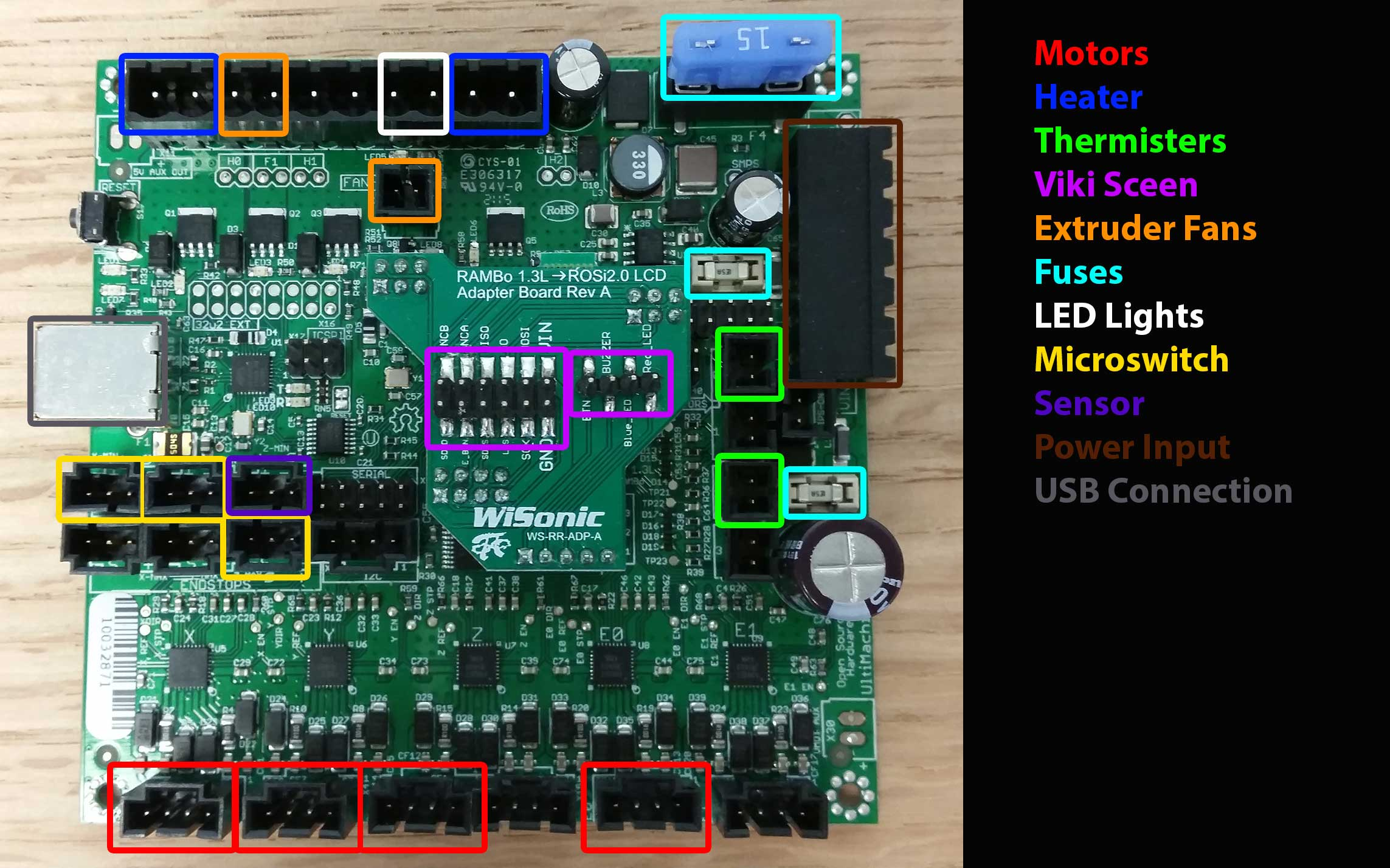 AXIOM  RAMBo Detailed Wiring Diagram : Technical Assistance