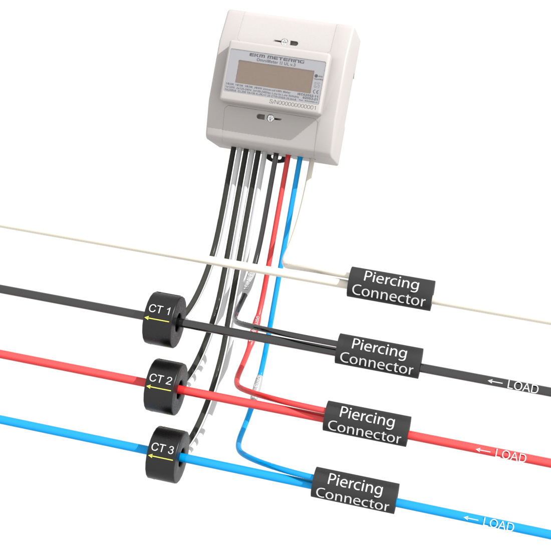 small resolution of ct wiring color code