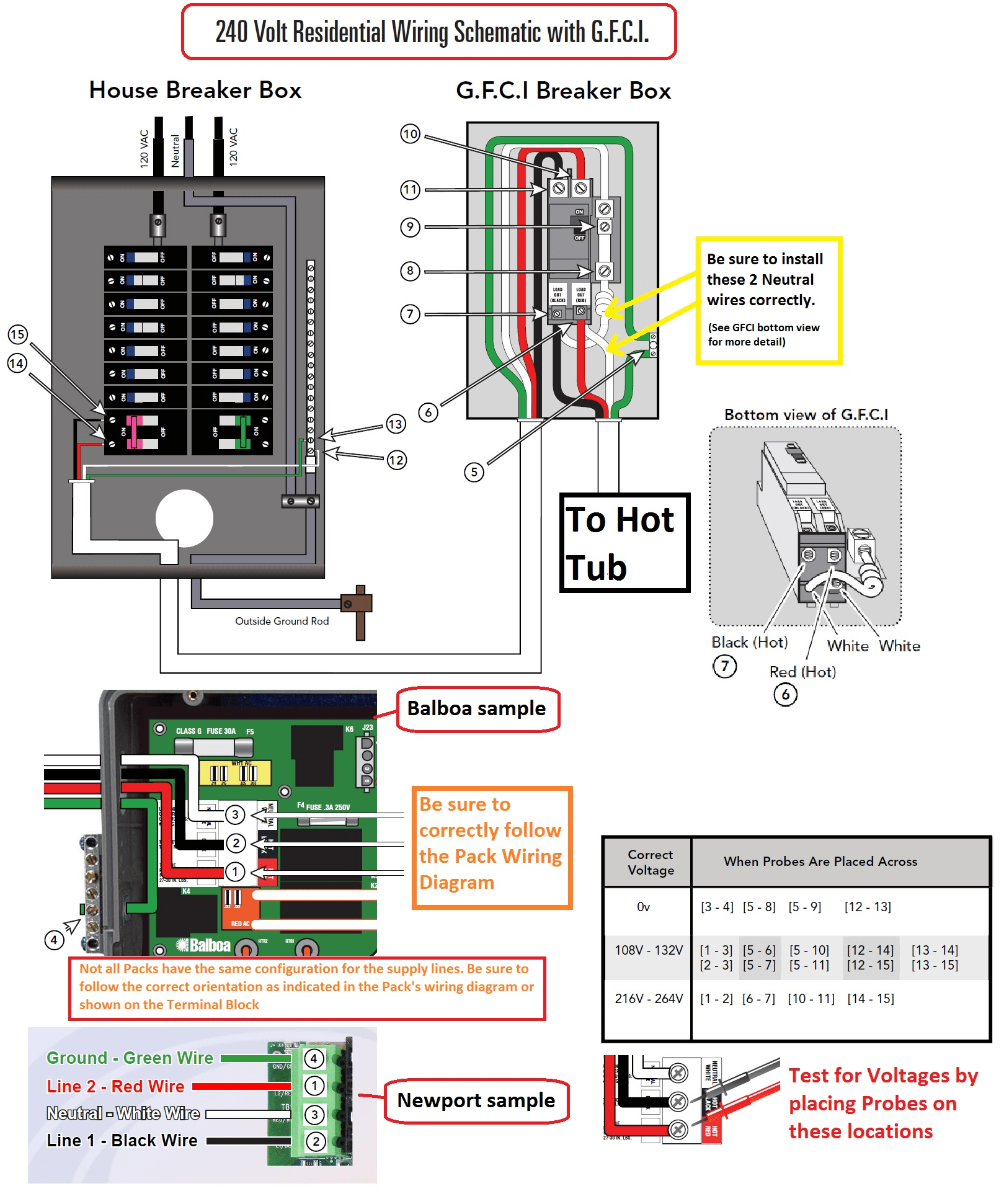 hight resolution of electrical installation correct wiring for a 240v supply