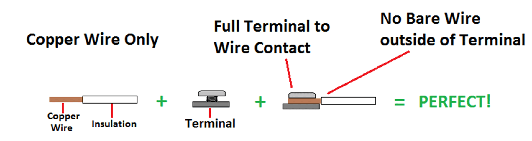 medium resolution of below are examples of poor connections