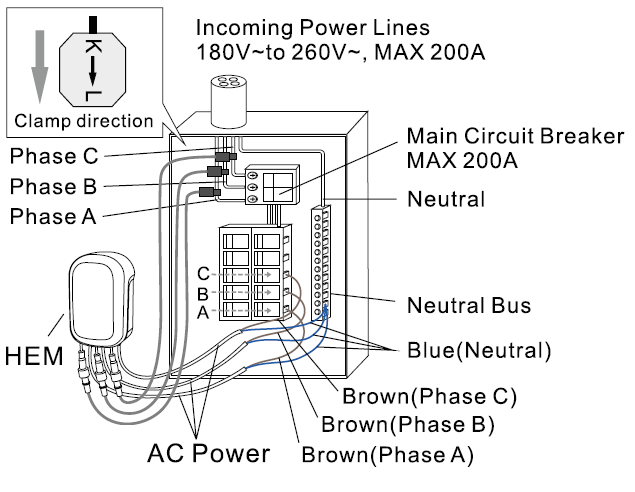 home wiring circuit breaker panel