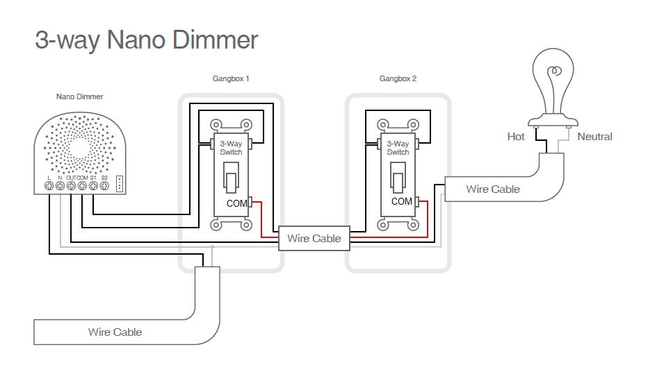 wiring methods