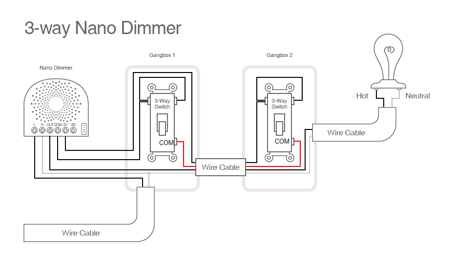 wiring diagram dimmer three way switch spartan chassis aetoc nano 3 install home automation openhab community what is strange about the setup in aeotec docs that appears com and s1 connects to both line load on same