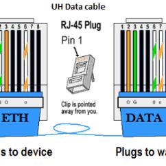Data Cable Wiring Diagram Anterior Forearm Muscle Anatomy Port Great Installation Of For Usb Diagrams Rh Eiaty5 Boydsfarm Co Standards
