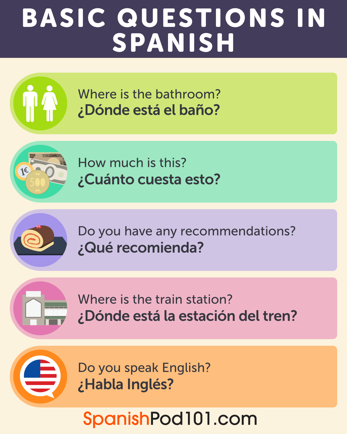 Spanishpod101 S Essential Spanish Travel Phrase Guide