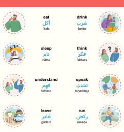 Learn Arabic Blog by ArabicPod101.com [ 1000 x 800 Pixel ]