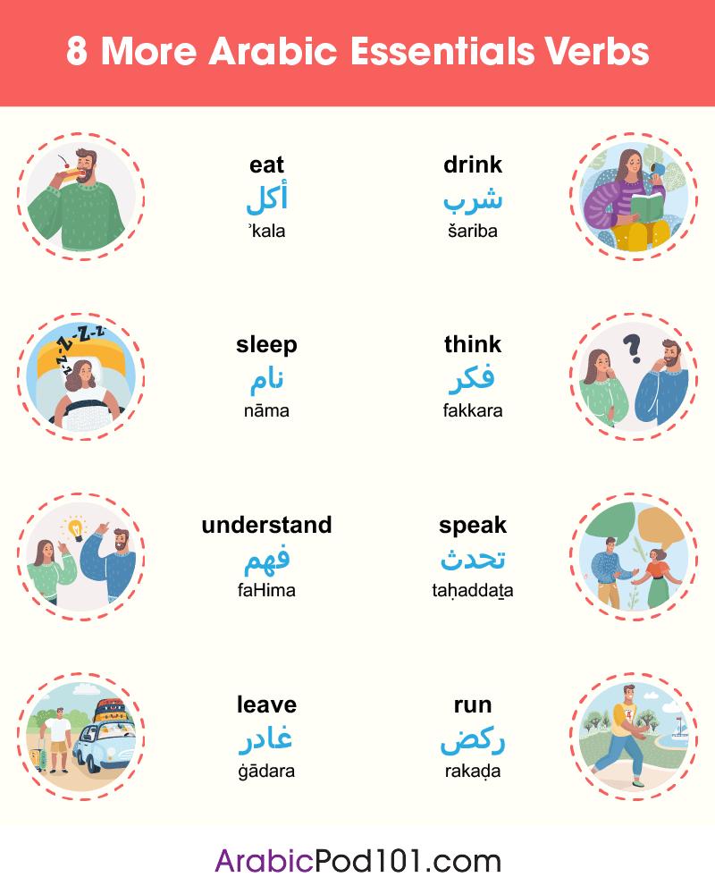 hight resolution of Learn Arabic Blog by ArabicPod101.com