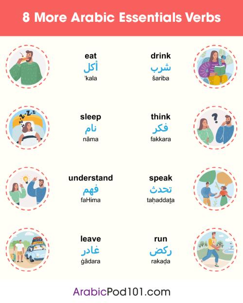 small resolution of Learn Arabic Blog by ArabicPod101.com