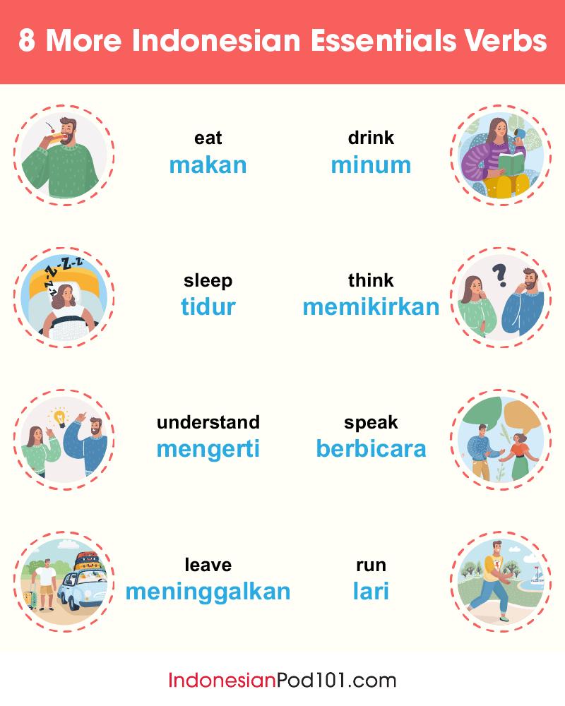 Bahasa Inggris Saya Mau Makan : bahasa, inggris, makan, Indonesian, Language, Archives, IndonesianPod101.com