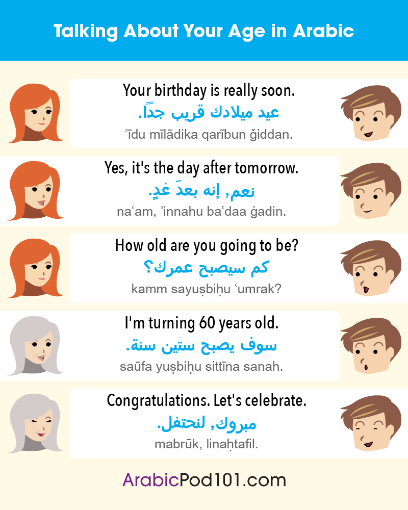 Life Event Messages Happy Birthday In Arabic Beyond