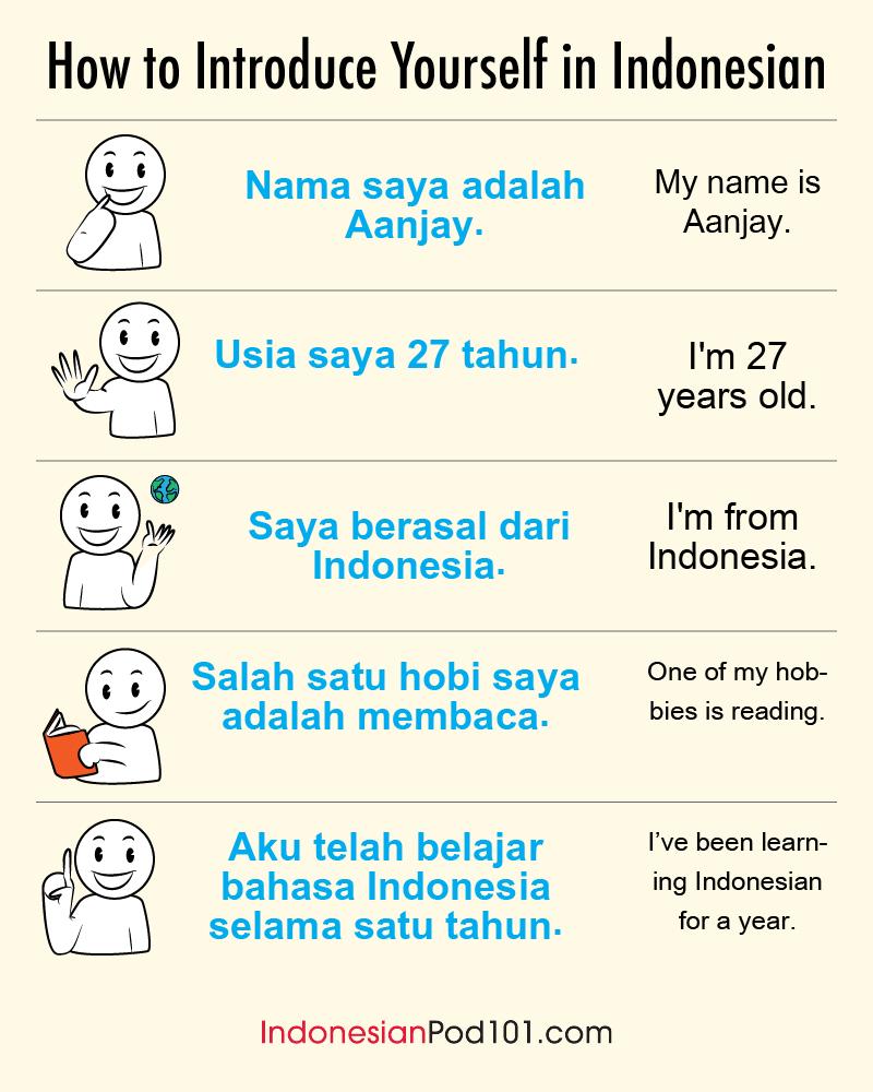 Nama Saya Dalam Bahasa Inggris : dalam, bahasa, inggris, Indonesian, Language, Archives, IndonesianPod101.com