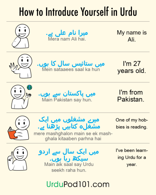 small resolution of Urdu Grammar Archives - UrduPod101.com Blog