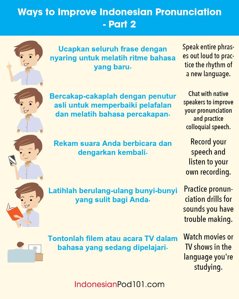 Bahasa Inggris Saya Mau Makan : bahasa, inggris, makan, Learn, Indonesian, IndonesianPod101.com