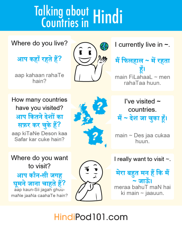 How to introduce yourself in Hindi - A good place to start