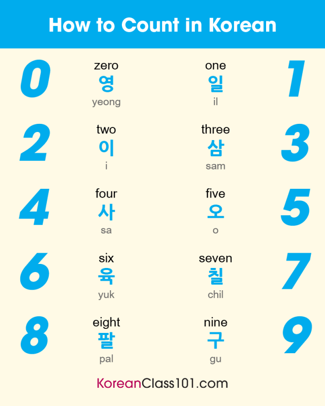 The Korean Calendar: Talking About Dates in Korean