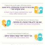 How To Say I Love You In Hebrew Romantic Word List