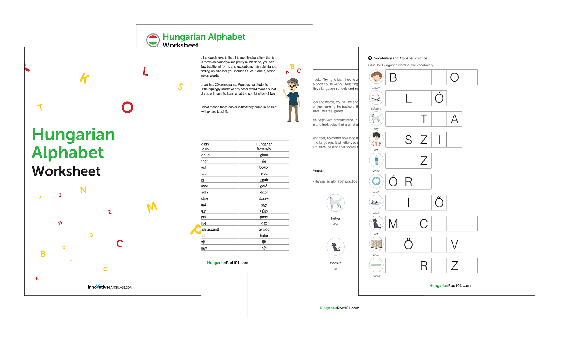 Learn The Hungarian Alphabet With The Free Ebook