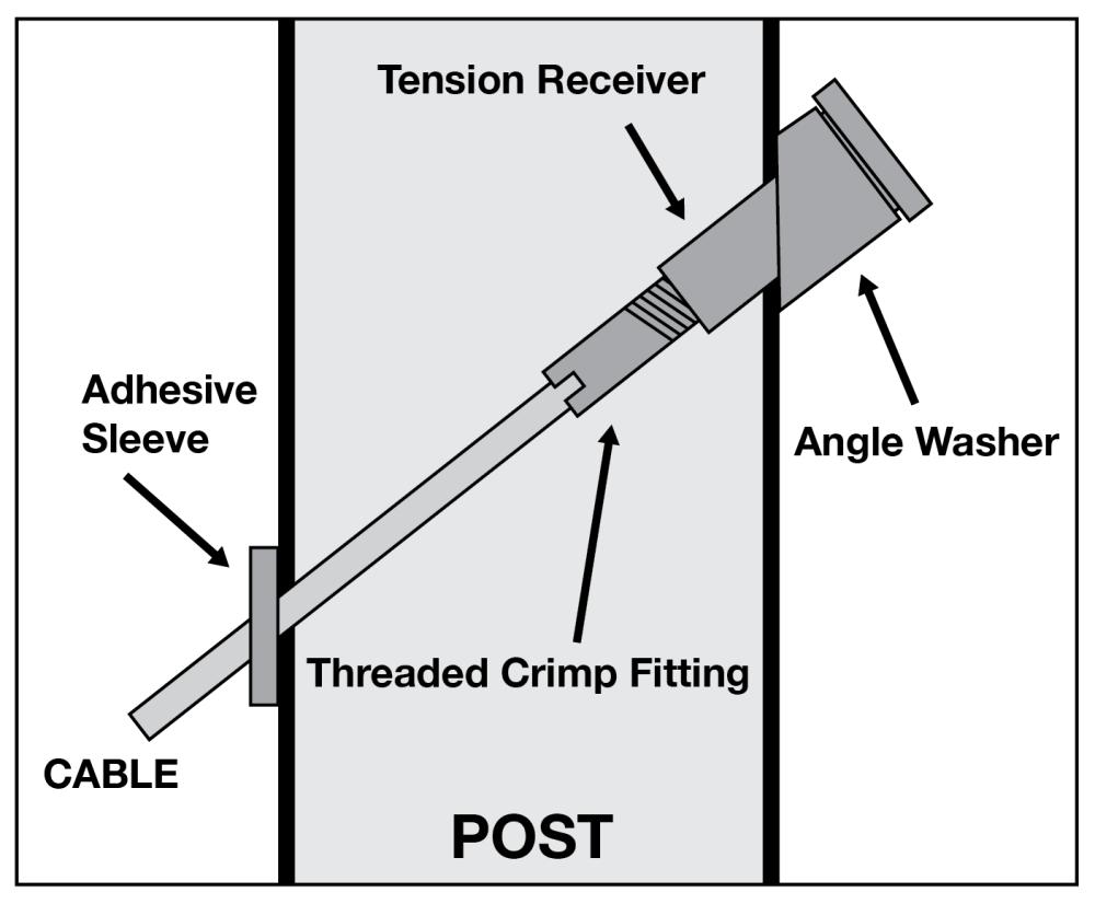 medium resolution of  angle tension kit vr294 diagram