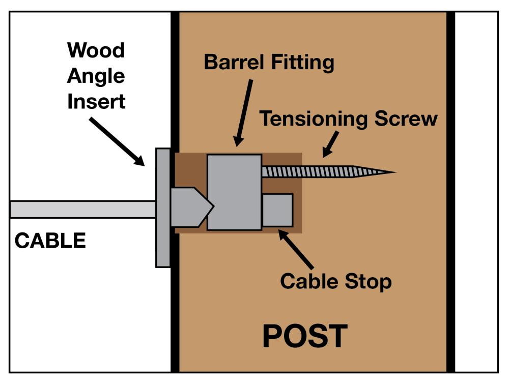 medium resolution of drivetite kit vr298 diagram
