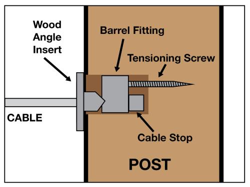 small resolution of drivetite kit vr298 diagram