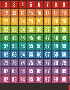 Numbers  chart also posters teacher  discovery rh teachersdiscovery
