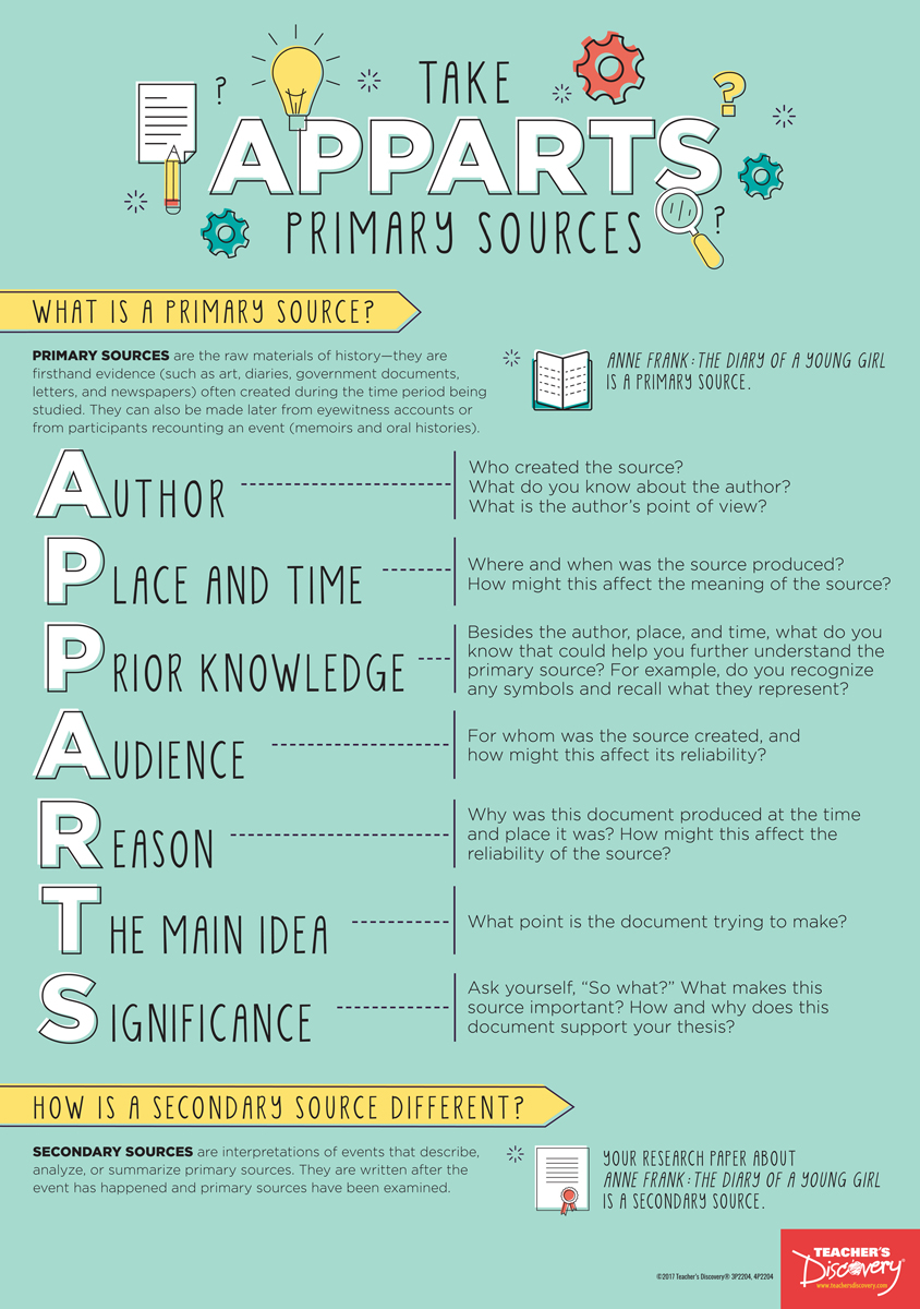 Literature Posters Teacher S Discovery
