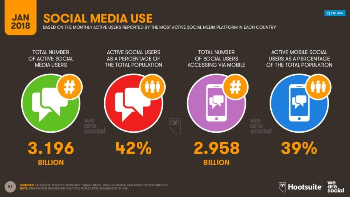 Cuáles son las redes sociales con más usuarios del mundo (2018)