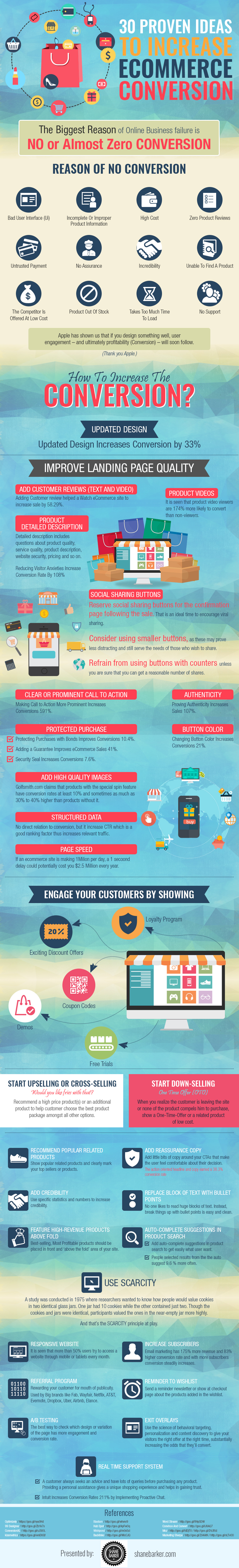eCommerce Conversion Infographic: 30 Proven Ideas To Catapult Your Revenue