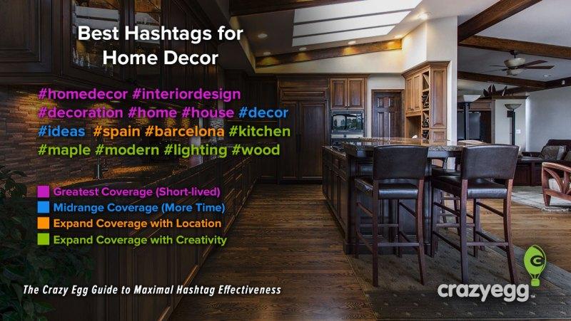 Top Home Decor Hashtags