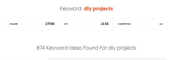 website-optimization-tools-ubersuggest-keyword-ideas