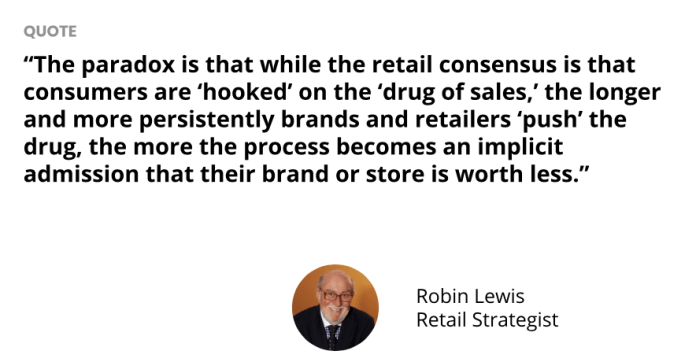 quote: the cons of heavy discounts in ecommerce