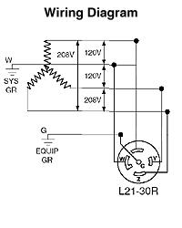 nema 14 50 wiring diagram data flow visio 2010 l21 30 | get free image about
