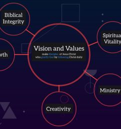 christ community church exists to make disciples of jesus christ who glorify god by following christ daily we are serious about discipleship because we  [ 1400 x 679 Pixel ]