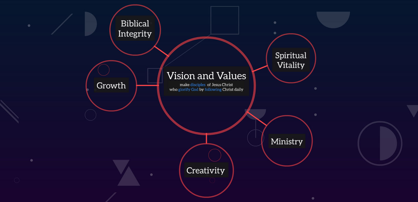 hight resolution of christ community church exists to make disciples of jesus christ who glorify god by following christ daily we are serious about discipleship because we