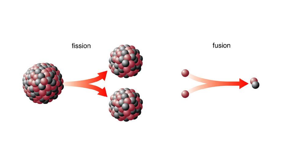 fission vs fusion venn diagram club car precedent headlight wiring what s the difference duke energy nuclear