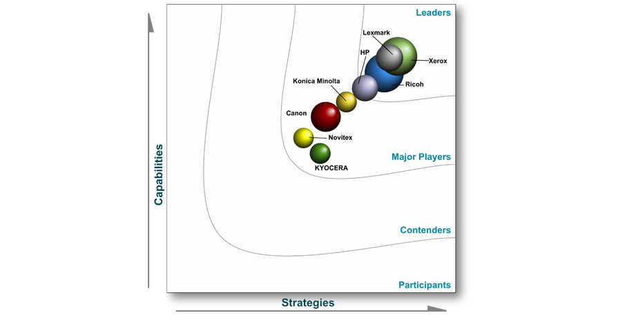Xerox Named a Managed Workflow Services Leader in New IDC