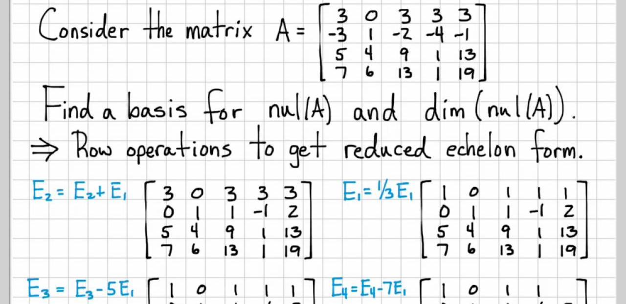 Data Science and Linear Algebra Fundamentals with Python