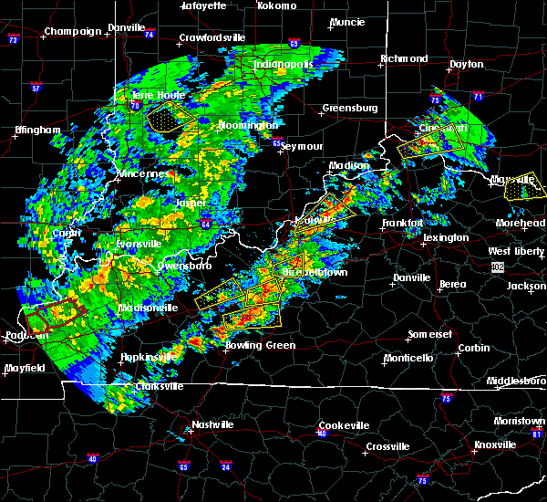 National Weather Service Radar From Louisville Ky - Resume