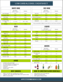 Low-carb_alcohol_cheatsheet